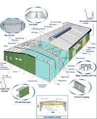 China De Uitrustingen van staalgebouwen, Geperforeerd/Golfmetaal de Comités van de de Bouwmuur Systeem leverancier